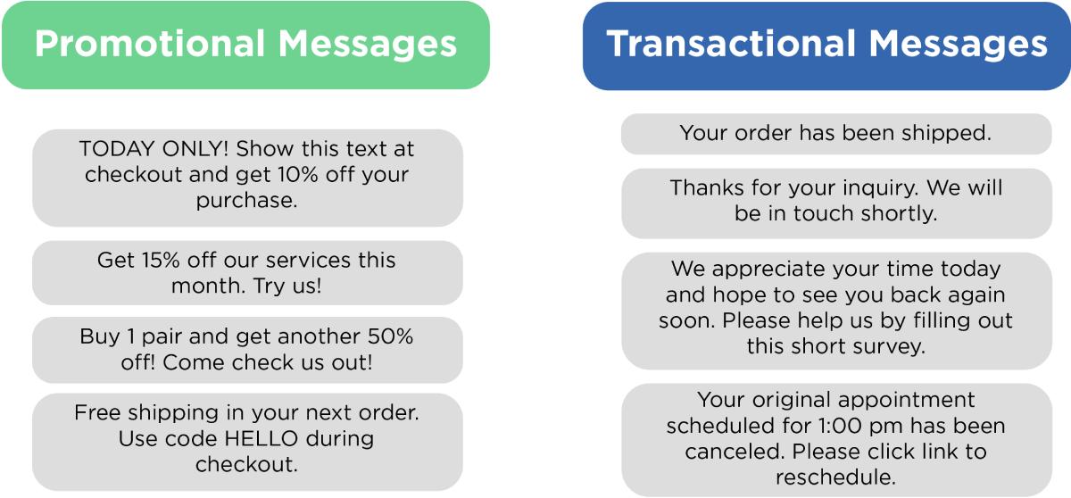 Comparison of promotional vs transactional text messages