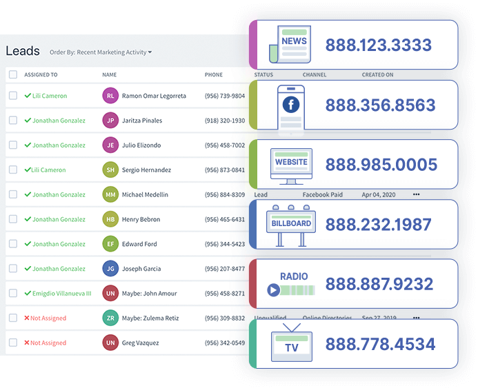 Call & SMS Tracking
